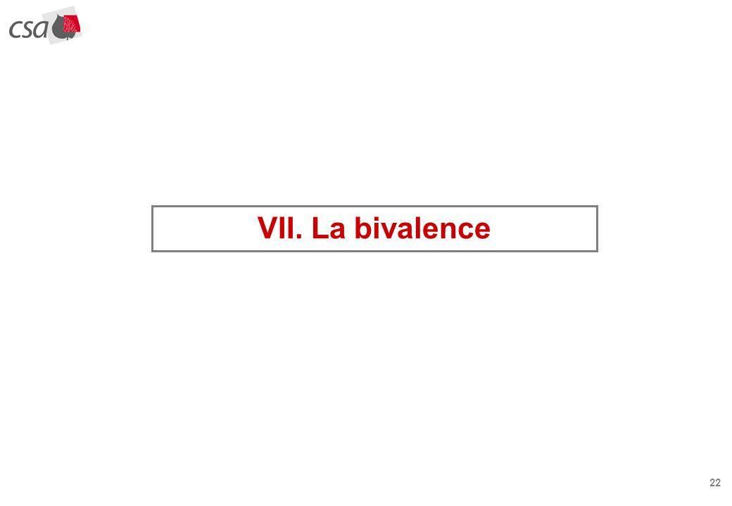 22 VII. La bivalence