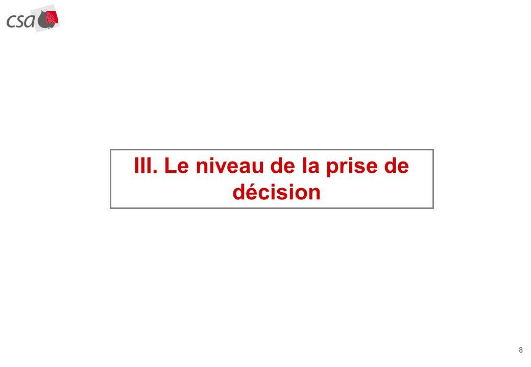 9 Etes-vous favorable ou défavorable….