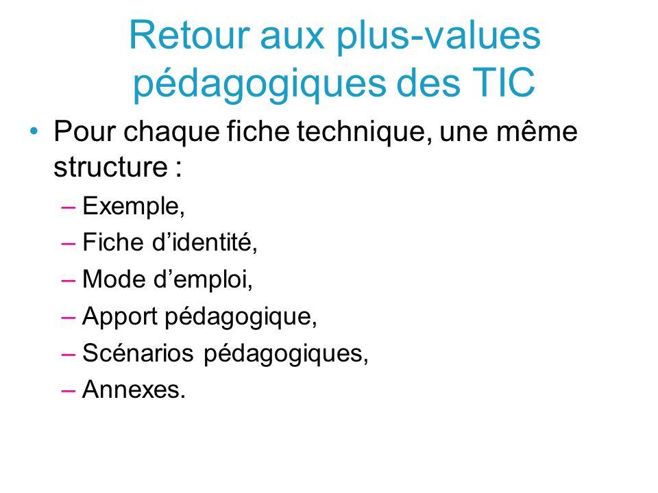 Retour aux plus-values pédagogiques des TIC Pour chaque fiche technique, une même structure : –Exemple, –Fiche didentité, –Mode demploi, –Apport pédagogique, –Scénarios pédagogiques, –Annexes.