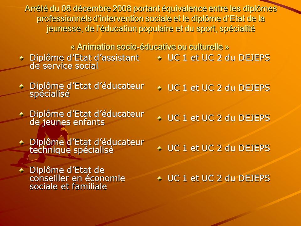 Arrêté du 08 décembre 2008 portant équivalence entre les diplômes professionnels dintervention sociale et le diplôme dEtat de la jeunesse, de léducati