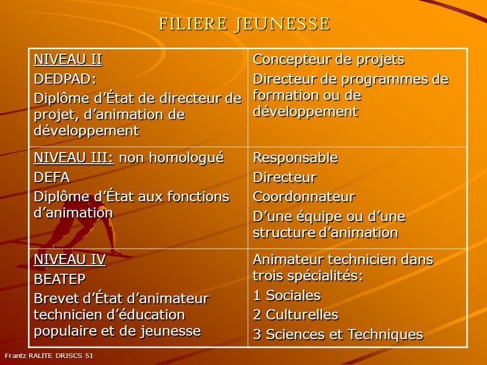 FILIERE JEUNESSE NIVEAU II DEDPAD: Diplôme dÉtat de directeur de projet, danimation de développement Concepteur de projets Directeur de programmes de