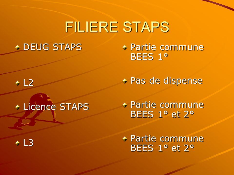 FILIERE STAPS DEUG STAPS L2 Licence STAPS L3 Partie commune BEES 1° Pas de dispense Partie commune BEES 1° et 2°