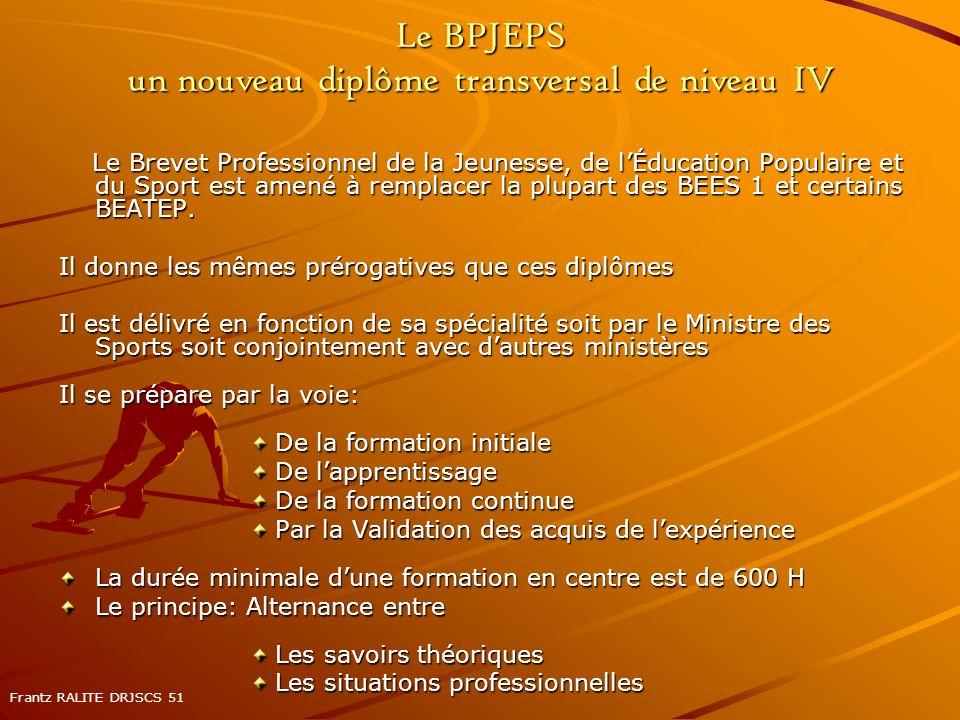 Le BPJEPS un nouveau diplôme transversal de niveau IV Le Brevet Professionnel de la Jeunesse, de lÉducation Populaire et du Sport est amené à remplace