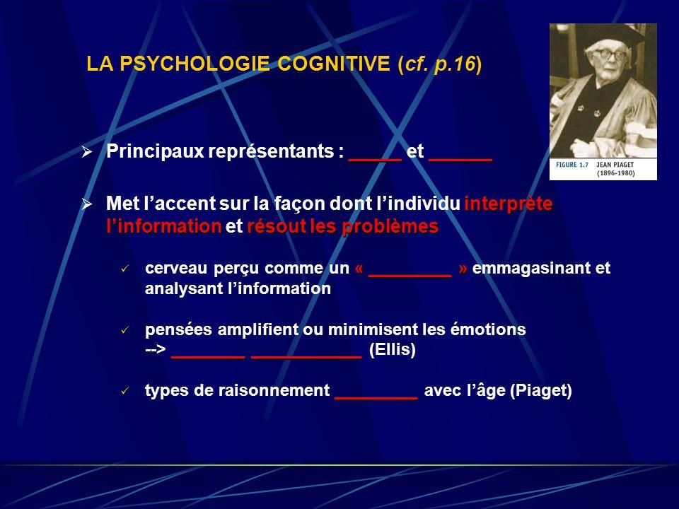 LA PSYCHOLOGIE COGNITIVE (cf.
