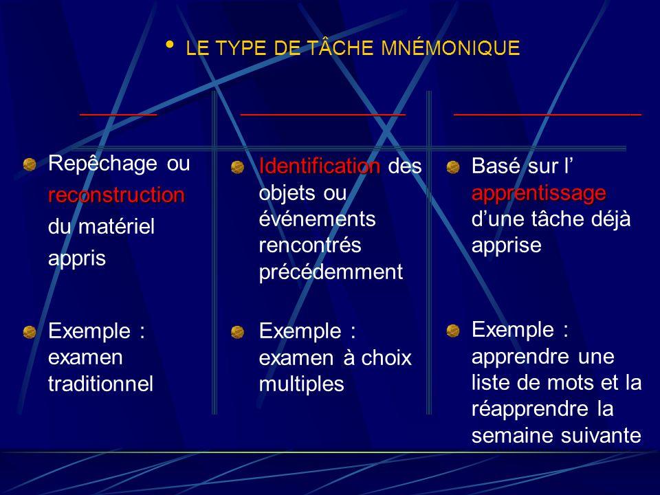 EFFET DE POSITION SÉRIELLE primauté Leffet de primauté premiers tendance à se rappeler + facilement les premiers éléments dune liste récence Leffet de
