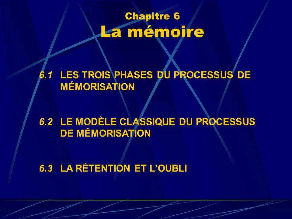 Chapitre 6 La mémoire 6.1 LES TROIS PHASES DU PROCESSUS DE MÉMORISATION 6.2 LE MODÈLE CLASSIQUE DU PROCESSUS DE MÉMORISATION 6.3 LA RÉTENTION ET LOUBLI