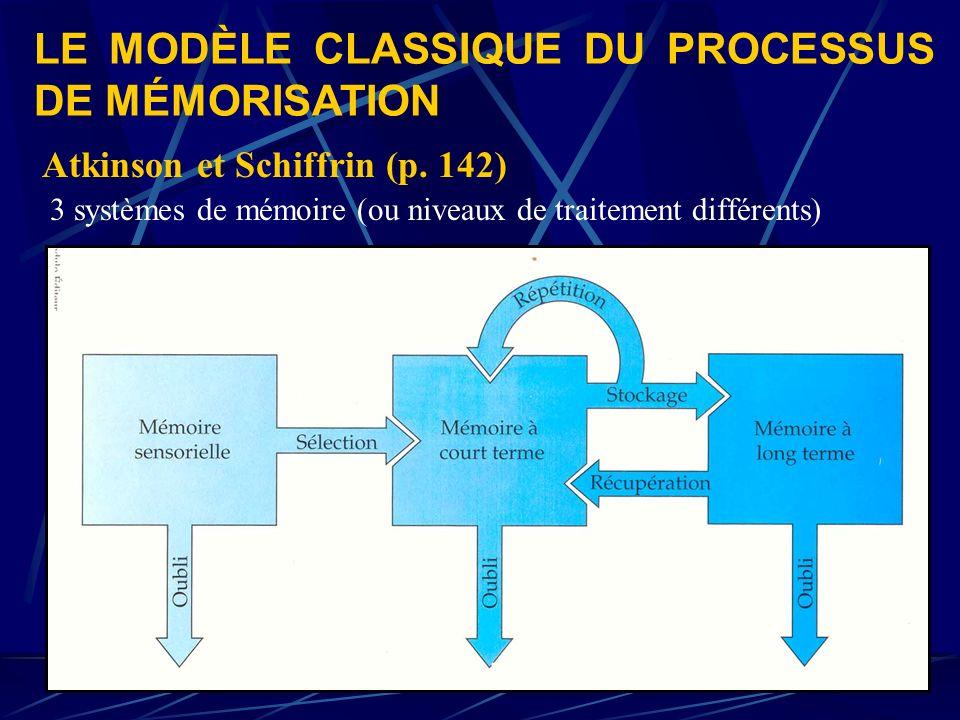 Trois phases de la mémoire Encodage Donner un sens, faire des liens, mettre des étiquettes sur linformation à mémoriser Consolidation (Stockage) Linfo