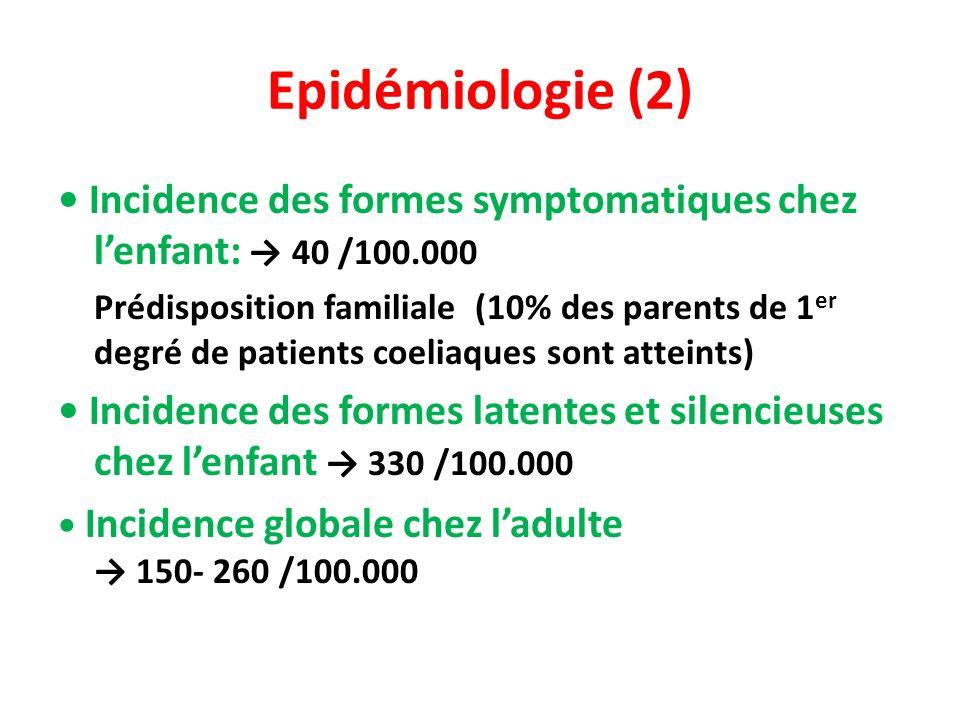 Epidémiologie (2) Incidence des formes symptomatiques chez lenfant: 40 /100.000 Prédisposition familiale (10% des parents de 1 er degré de patients coeliaques sont atteints) Incidence des formes latentes et silencieuses chez lenfant 330 /100.000 Incidence globale chez ladulte 150- 260 /100.000