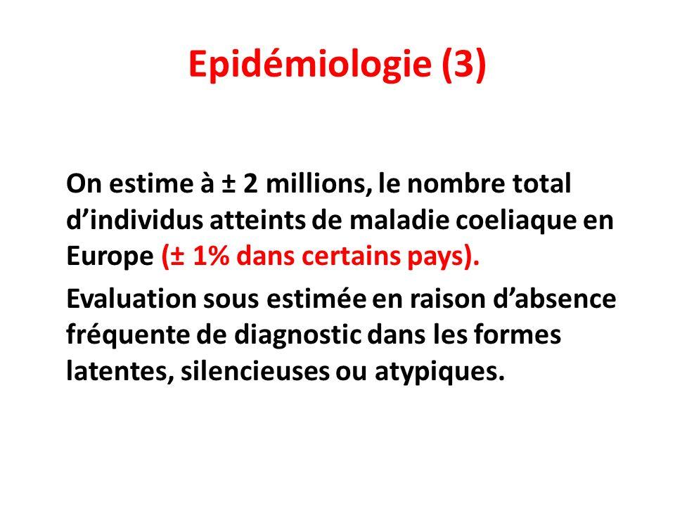 Epidémiologie (3) On estime à ± 2 millions, le nombre total dindividus atteints de maladie coeliaque en Europe (± 1% dans certains pays).