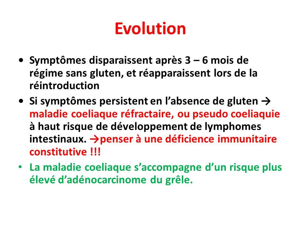 Evolution Symptômes disparaissent après 3 – 6 mois de régime sans gluten, et réapparaissent lors de la réintroduction Si symptômes persistent en labsence de gluten maladie coeliaque réfractaire, ou pseudo coeliaquie à haut risque de développement de lymphomes intestinaux.
