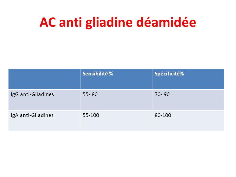 AC anti gliadine déamidée Sensibilité %Spécificité% IgG anti-Gliadines55- 8070- 90 IgA anti-Gliadines55-10080-100
