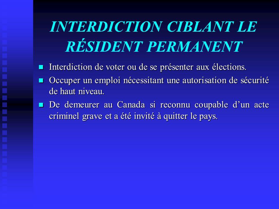 INTERDICTION CIBLANT LE RÉSIDENT PERMANENT Interdiction de voter ou de se présenter aux élections. Interdiction de voter ou de se présenter aux électi