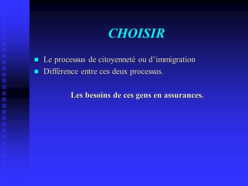 CHOISIR Le processus de citoyenneté ou dimmigration Le processus de citoyenneté ou dimmigration Différence entre ces deux processus. Différence entre