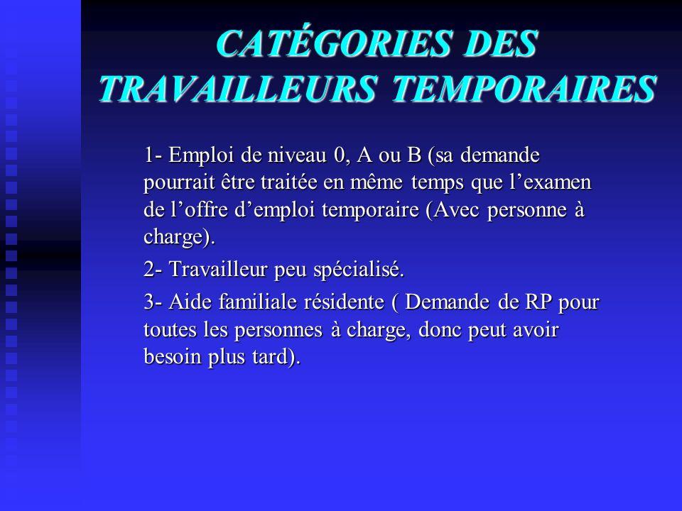 CATÉGORIES DES TRAVAILLEURS TEMPORAIRES 1- Emploi de niveau 0, A ou B (sa demande pourrait être traitée en même temps que lexamen de loffre demploi te