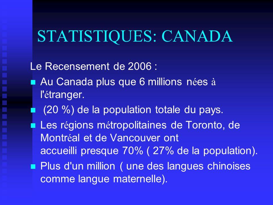 STATISTIQUES: CANADA Le Recensement de 2006 : Au Canada plus que 6 millions n é es à l' é tranger. (20 %) de la population totale du pays. Les r é gio