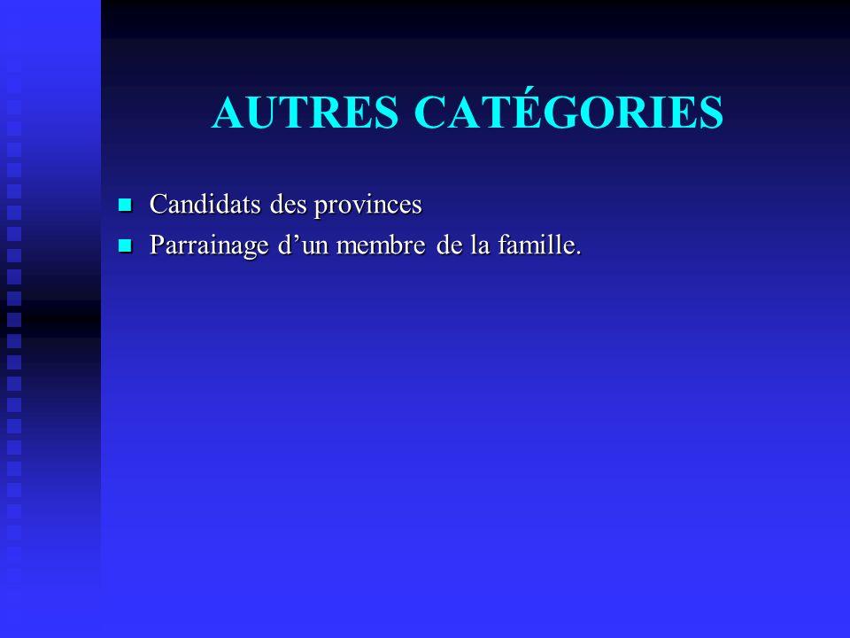 Candidats des provinces Candidats des provinces Parrainage dun membre de la famille. Parrainage dun membre de la famille. AUTRES CATÉGORIES
