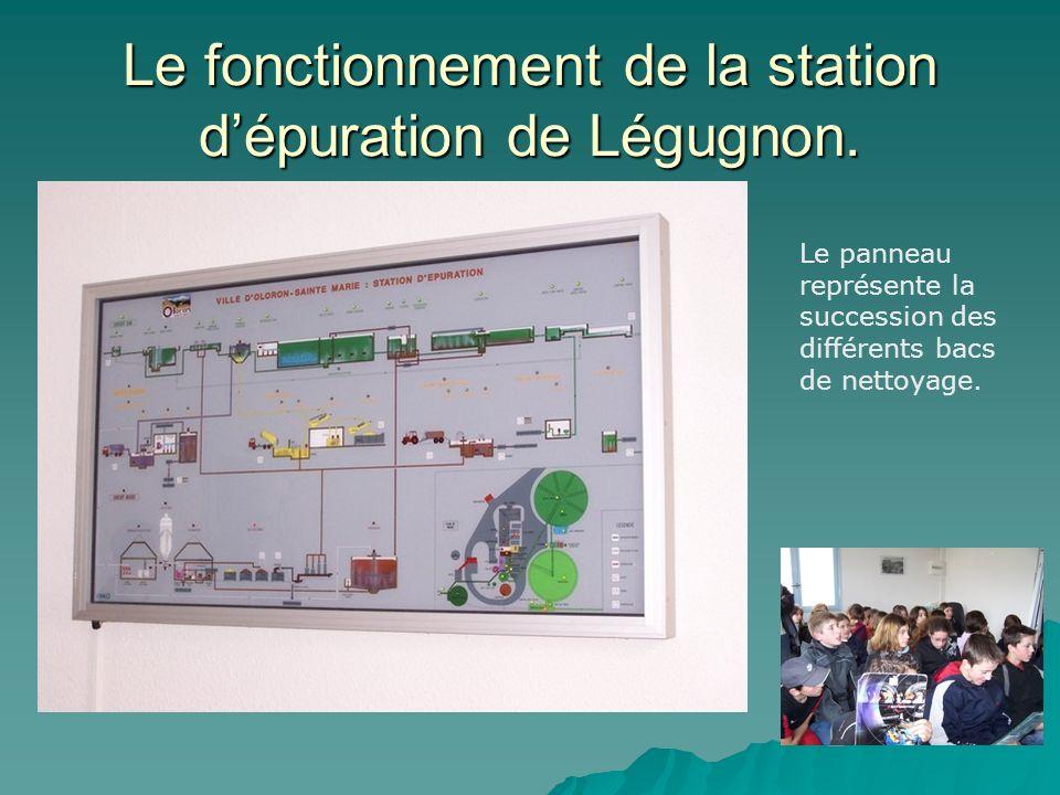Le fonctionnement de la station dépuration de Légugnon.