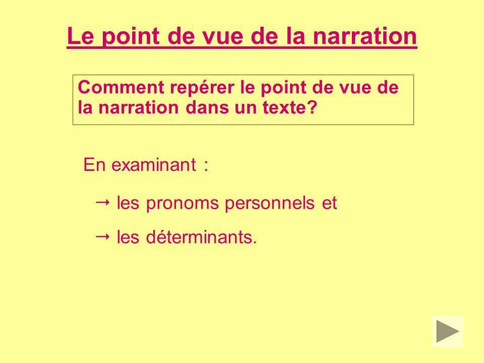 Le point de vue de la narration Si tu veux déterminer le point de vue de la narration, pose-toi les questions suivantes : A.