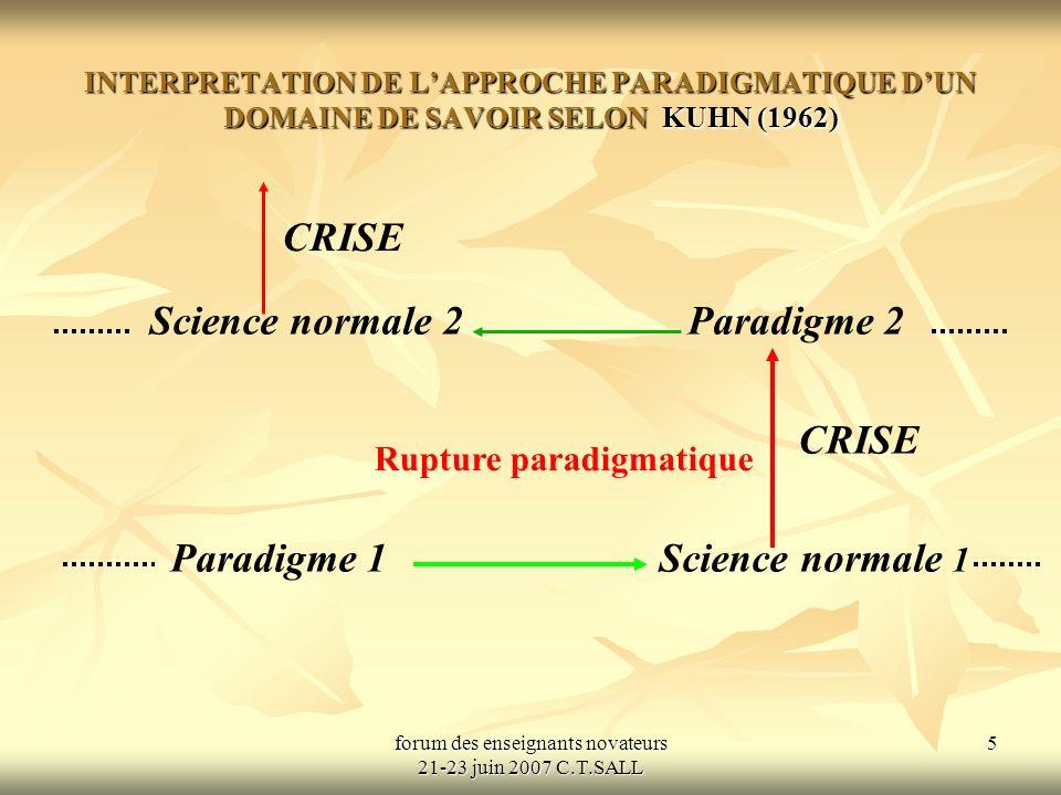 forum des enseignants novateurs 21-23 juin 2007 C.T.SALL 5 INTERPRETATION DE LAPPROCHE PARADIGMATIQUE DUN DOMAINE DE SAVOIR SELON KUHN (1962) Science normale 2 Paradigme 2 CRISE Paradigme 1 Science normale 1 CRISE Rupture paradigmatique