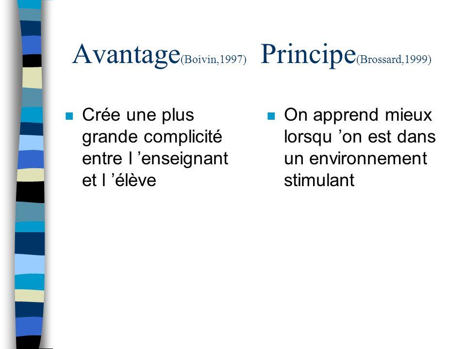 Avantage (Boivin,1997) Principe (Brossard,1999) n Crée une plus grande complicité entre l enseignant et l élève n On apprend mieux lorsqu on est dans