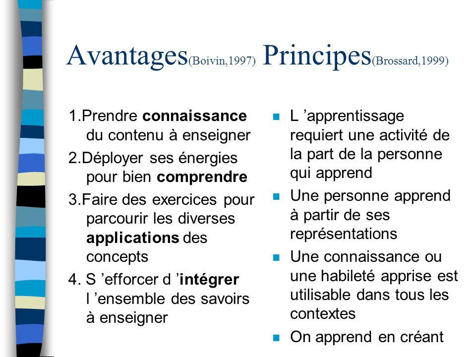 Avantages (Boivin,1997) Principes (Brossard,1999) 1.Prendre connaissance du contenu à enseigner 2.Déployer ses énergies pour bien comprendre 3.Faire d