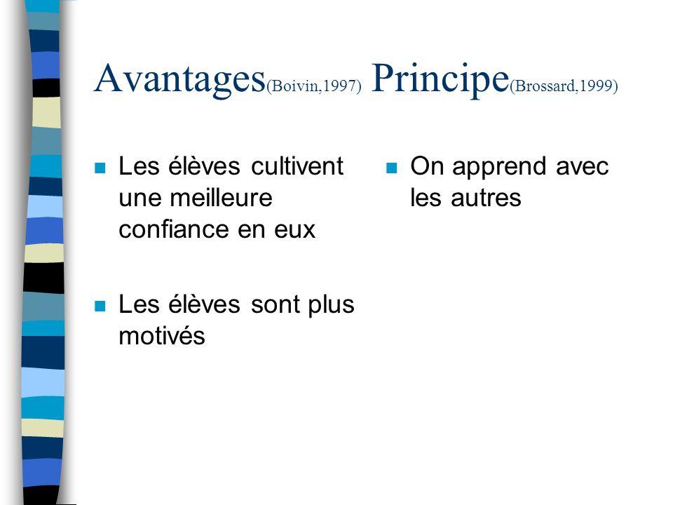 Avantages (Boivin,1997) Principe (Brossard,1999) n Les élèves cultivent une meilleure confiance en eux n Les élèves sont plus motivés n On apprend ave