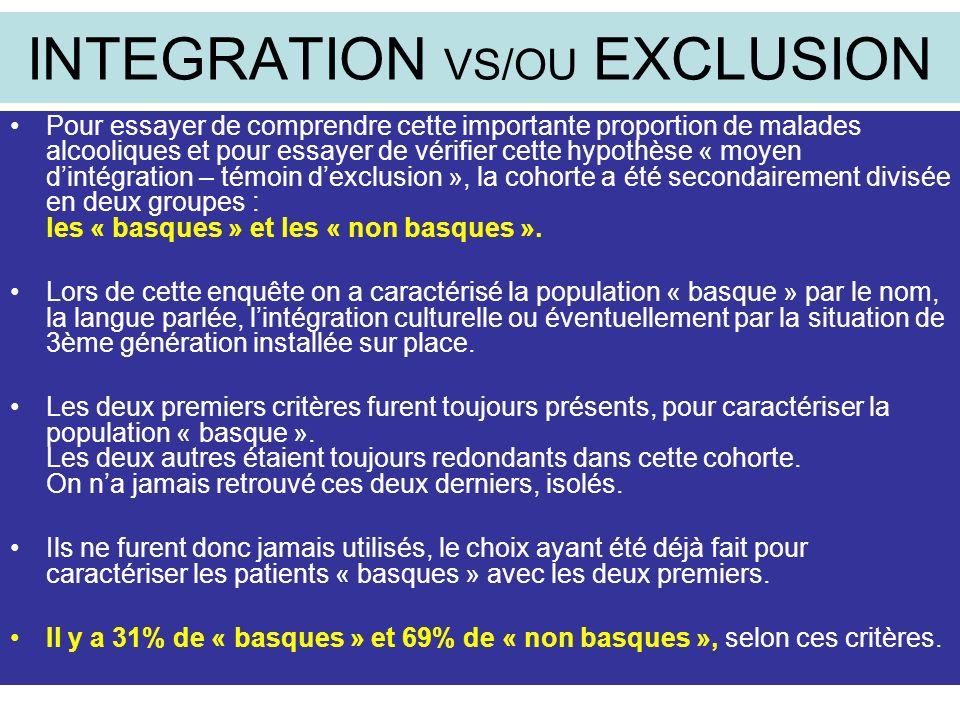 INTEGRATION VS/OU EXCLUSION Pour essayer de comprendre cette importante proportion de malades alcooliques et pour essayer de vérifier cette hypothèse « moyen dintégration – témoin dexclusion », la cohorte a été secondairement divisée en deux groupes : les « basques » et les « non basques ».