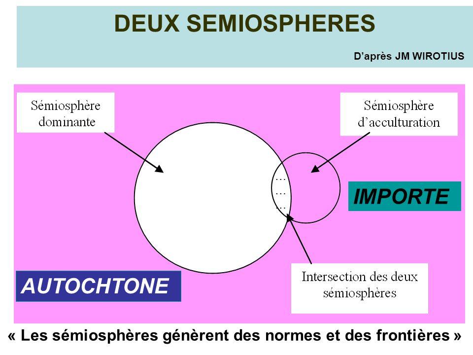 DEUX SEMIOSPHERES Daprès JM WIROTIUS AUTOCHTONE IMPORTE « Les sémiosphères génèrent des normes et des frontières » ………………