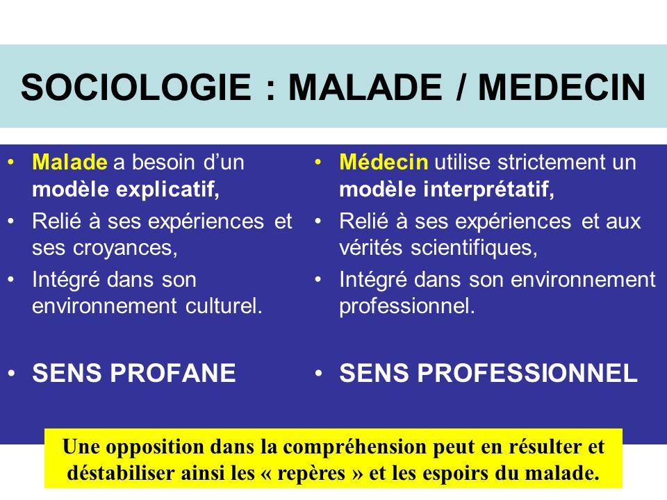 SOCIOLOGIE : MALADE / MEDECIN Malade a besoin dun modèle explicatif, Relié à ses expériences et ses croyances, Intégré dans son environnement culturel.
