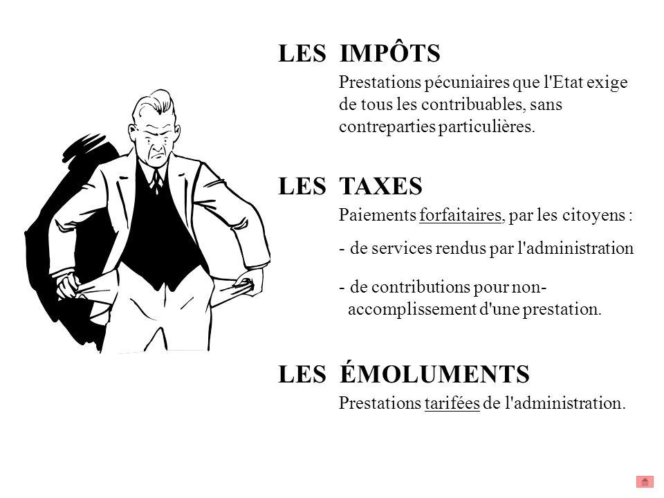 LES IMPÔTS LES TAXES LES ÉMOLUMENTS Paiements forfaitaires, par les citoyens : - de services rendus par l'administration - de contributions pour non-