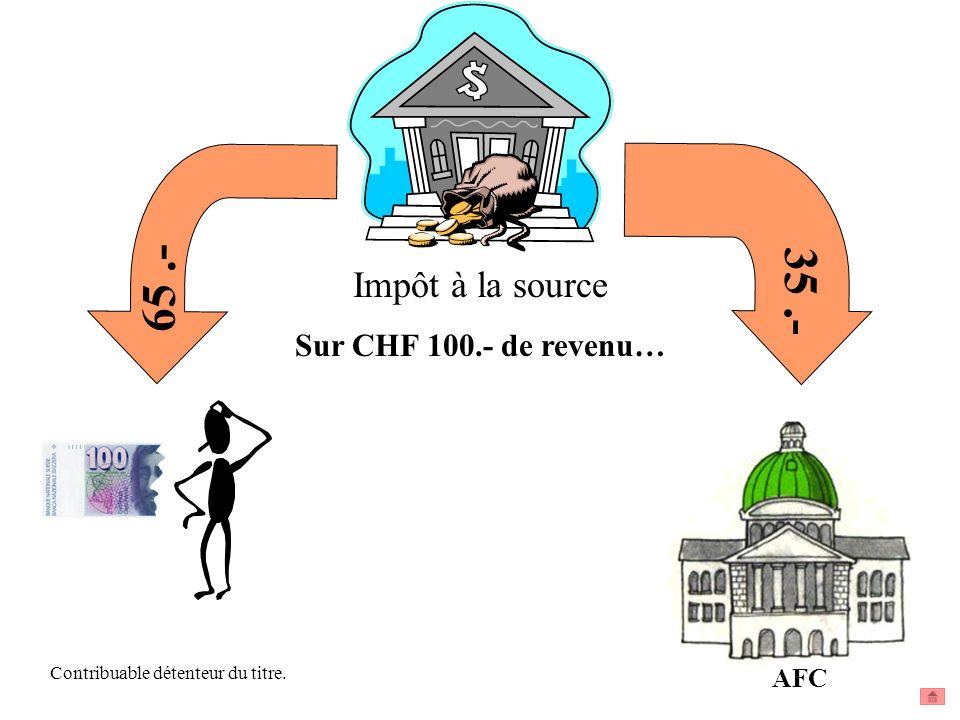 35.- 65.- Impôt à la source Sur CHF 100.- de revenu… AFC Contribuable détenteur du titre.