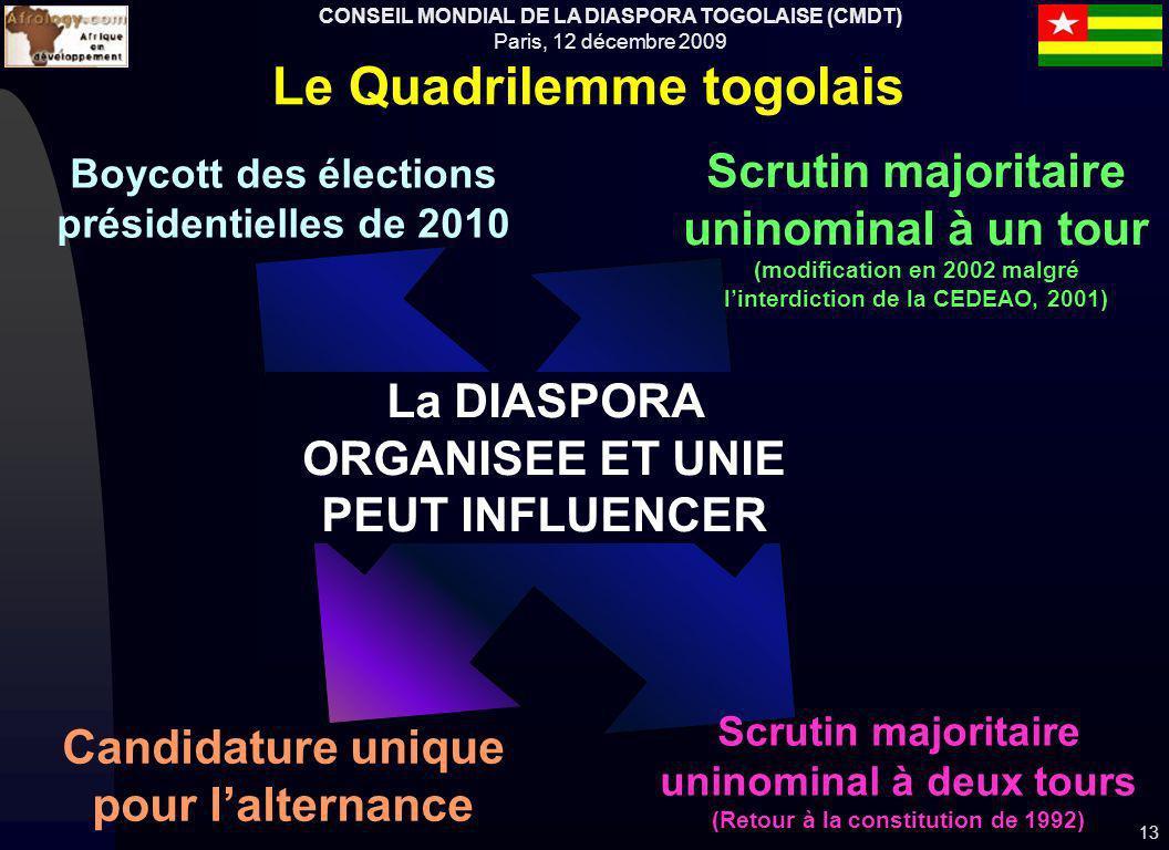 CONSEIL MONDIAL DE LA DIASPORA TOGOLAISE (CMDT) Paris, 12 décembre 2009 13 Le Quadrilemme togolais La DIASPORA ORGANISEE ET UNIE PEUT INFLUENCER Boyco