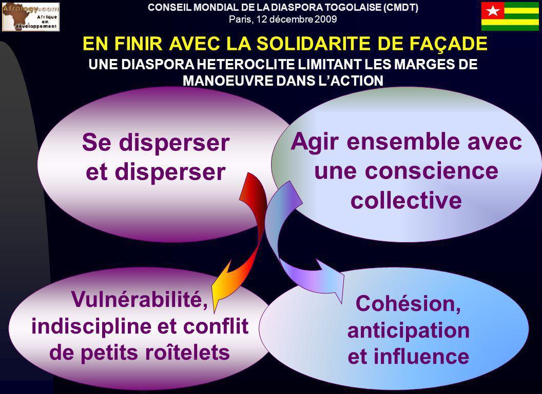 CONSEIL MONDIAL DE LA DIASPORA TOGOLAISE (CMDT) Paris, 12 décembre 2009 EN FINIR AVEC LA SOLIDARITE DE FAÇADE Se disperser et disperser Agir ensemble