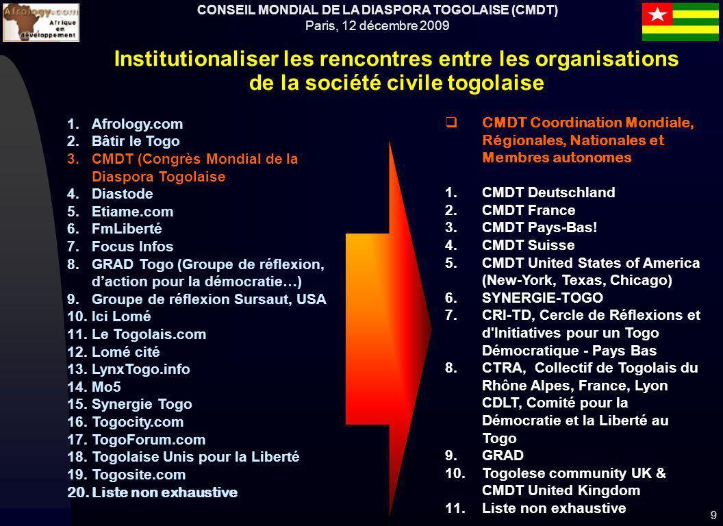 CONSEIL MONDIAL DE LA DIASPORA TOGOLAISE (CMDT) Paris, 12 décembre 2009 9 1.Afrology.com 2.Bâtir le Togo 3.CMDT (Congrès Mondial de la Diaspora Togola