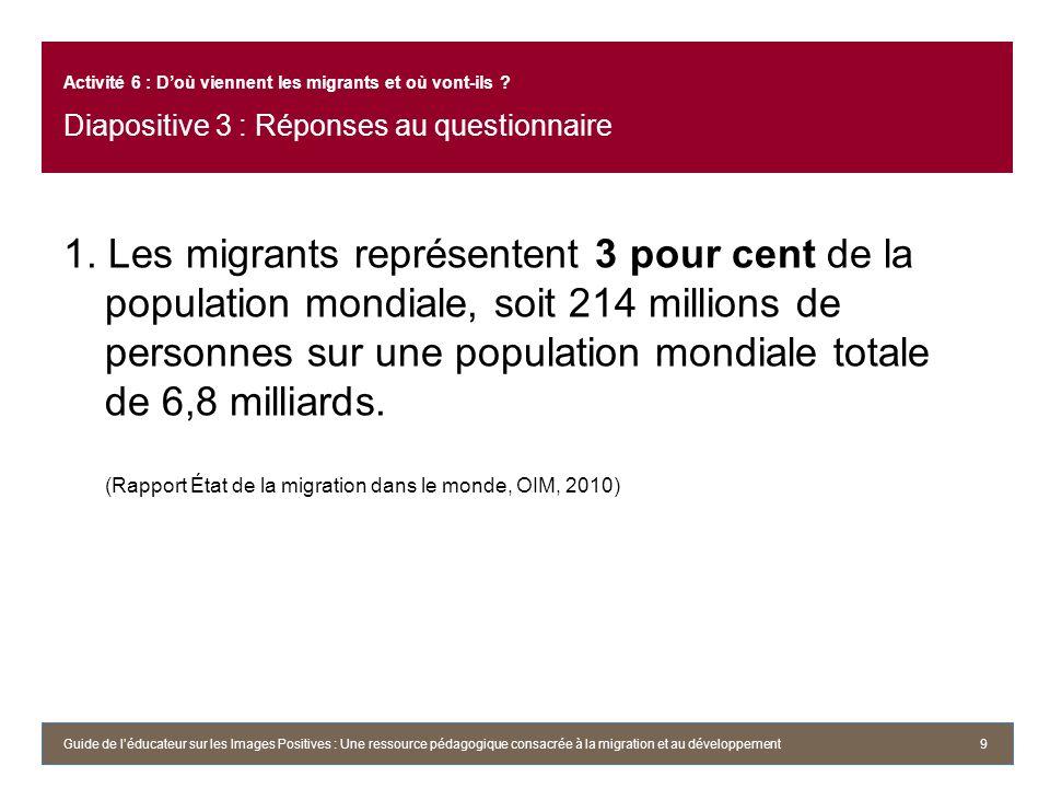 Activité 6 : Doù viennent les migrants et où vont-ils ? Diapositive 3 : Réponses au questionnaire 1. Les migrants représentent 3 pour cent de la popul