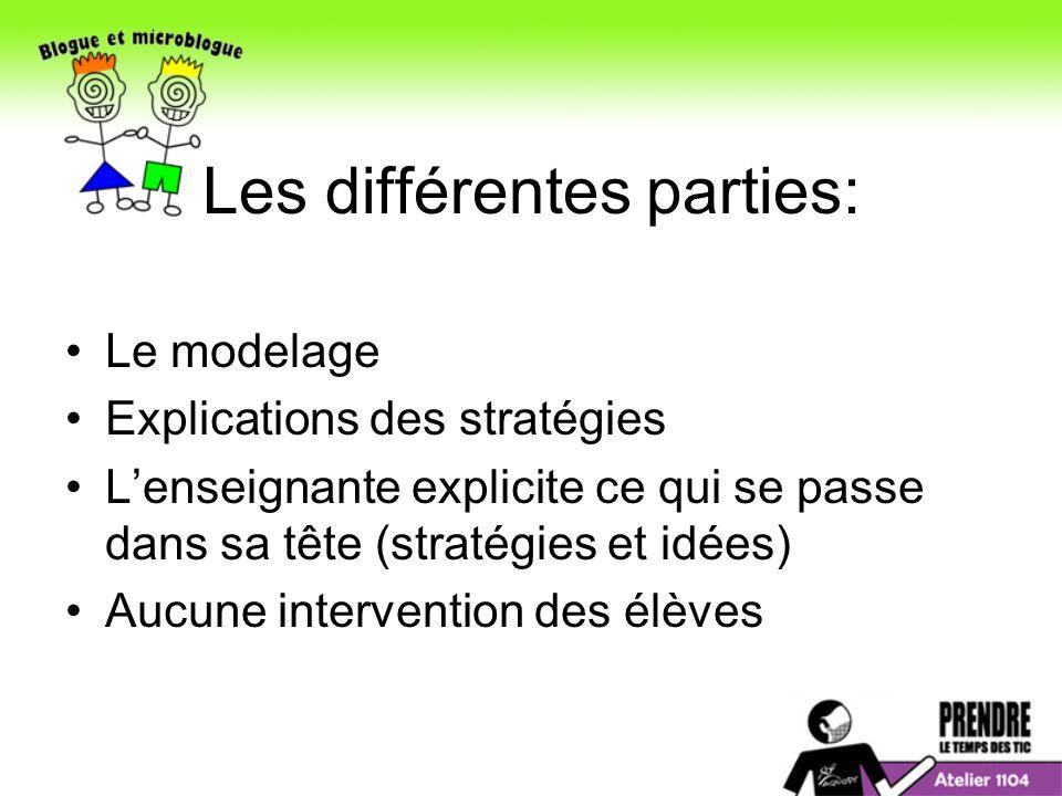 Les différentes parties: Le modelage Explications des stratégies Lenseignante explicite ce qui se passe dans sa tête (stratégies et idées) Aucune intervention des élèves