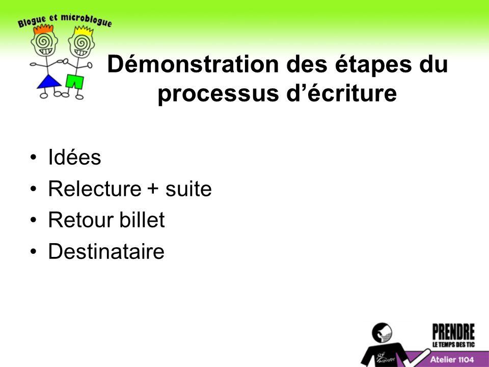 Démonstration des étapes du processus décriture Idées Relecture + suite Retour billet Destinataire