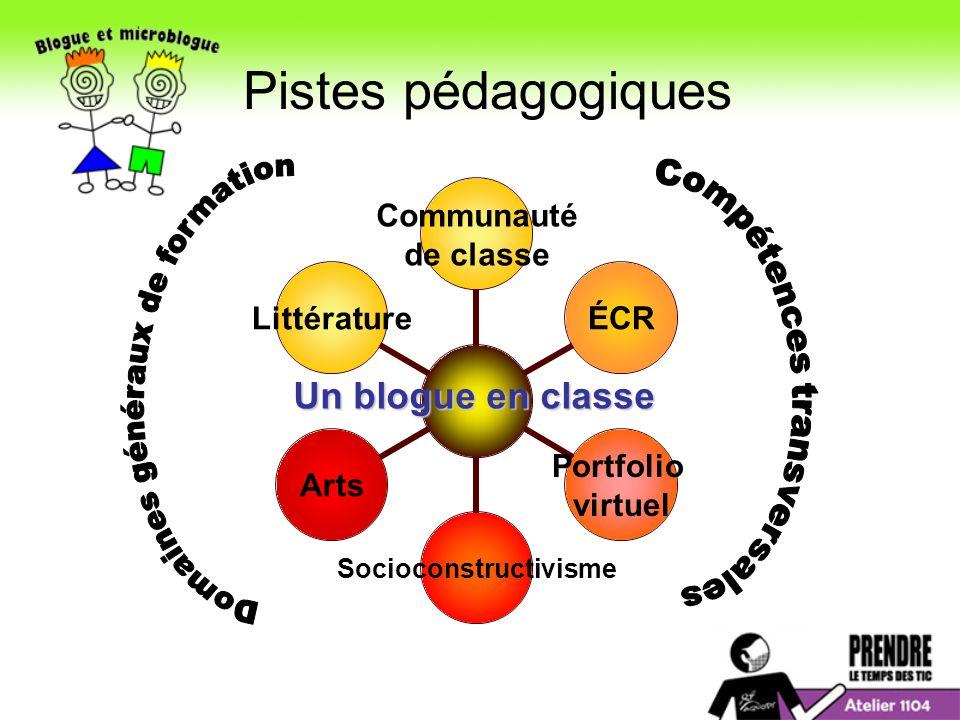 Pistes pédagogiques Communauté de classe ÉCR Portfolio virtuel SocioconstructivismeArtsLittérature Un blogue en classe