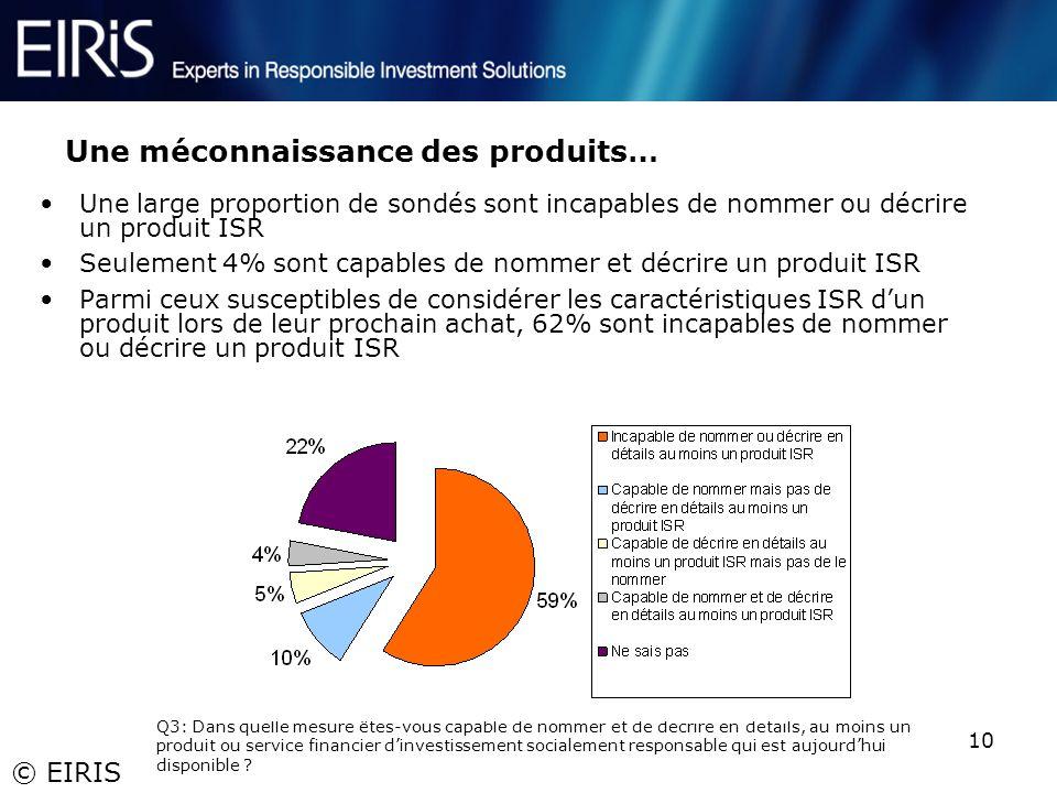 © EIRIS 10 Une méconnaissance des produits… Une large proportion de sondés sont incapables de nommer ou décrire un produit ISR Seulement 4% sont capab
