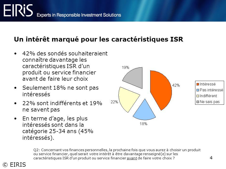 © EIRIS 4 Un intérêt marqué pour les caractéristiques ISR 42% des sondés souhaiteraient connaître davantage les caractéristiques ISR dun produit ou service financier avant de faire leur choix Seulement 18% ne sont pas intéressés 22% sont indifférents et 19% ne savent pas En terme dage, les plus intéressés sont dans la catégorie 25-34 ans (45% intéressés).
