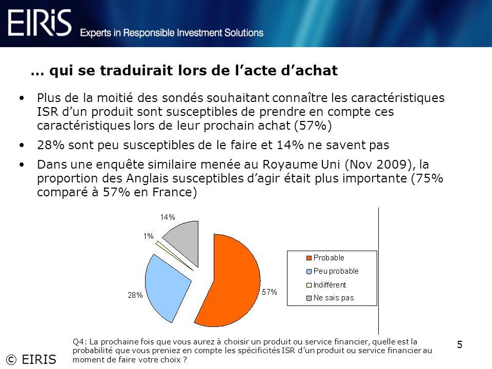 © EIRIS 5 … qui se traduirait lors de lacte dachat Plus de la moitié des sondés souhaitant connaître les caractéristiques ISR dun produit sont susceptibles de prendre en compte ces caractéristiques lors de leur prochain achat (57%) 28% sont peu susceptibles de le faire et 14% ne savent pas Dans une enquête similaire menée au Royaume Uni (Nov 2009), la proportion des Anglais susceptibles dagir était plus importante (75% comparé à 57% en France) Q4: La prochaine fois que vous aurez à choisir un produit ou service financier, quelle est la probabilité que vous preniez en compte les spécificités ISR dun produit ou service financier au moment de faire votre choix