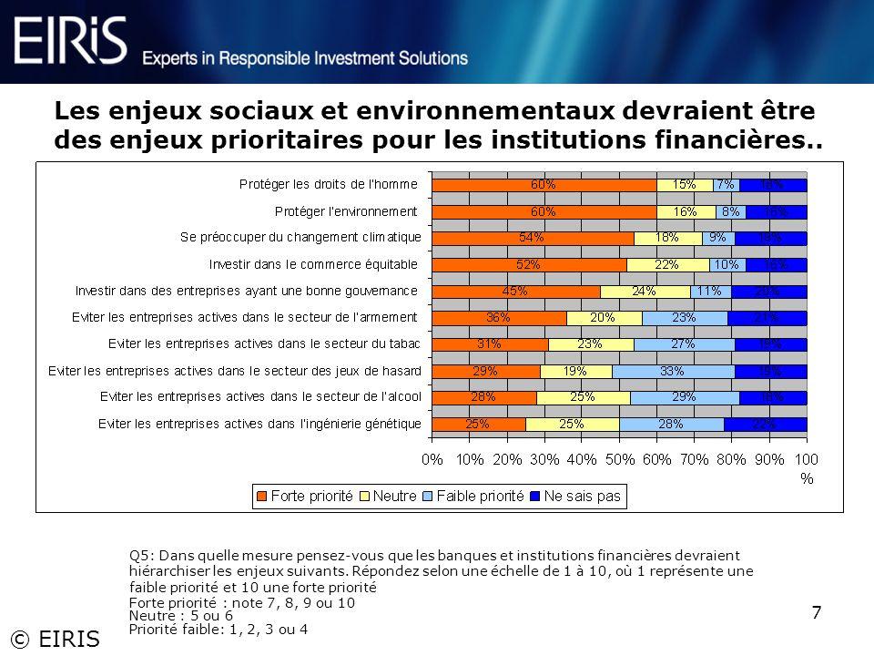 © EIRIS 7 Les enjeux sociaux et environnementaux devraient être des enjeux prioritaires pour les institutions financières.. Q5: Dans quelle mesure pen