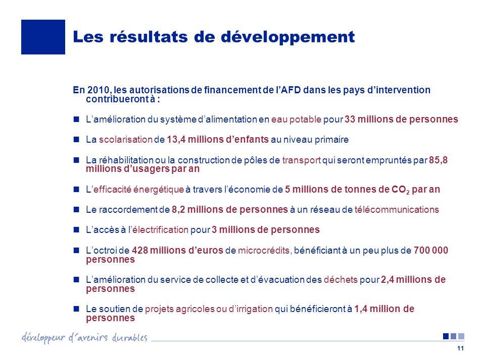 11 Les résultats de développement En 2010, les autorisations de financement de lAFD dans les pays dintervention contribueront à : Lamélioration du sys
