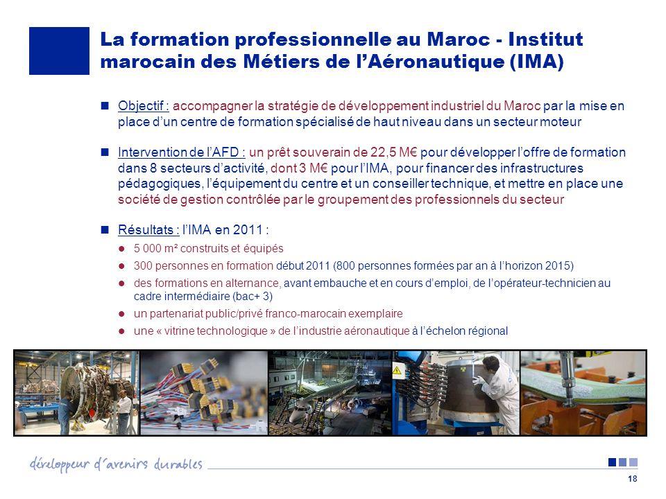 18 La formation professionnelle au Maroc - Institut marocain des Métiers de lAéronautique (IMA) Objectif : accompagner la stratégie de développement industriel du Maroc par la mise en place dun centre de formation spécialisé de haut niveau dans un secteur moteur Intervention de lAFD : un prêt souverain de 22,5 M pour développer loffre de formation dans 8 secteurs dactivité, dont 3 M pour lIMA, pour financer des infrastructures pédagogiques, léquipement du centre et un conseiller technique, et mettre en place une société de gestion contrôlée par le groupement des professionnels du secteur Résultats : lIMA en 2011 : 5 000 m² construits et équipés 300 personnes en formation début 2011 (800 personnes formées par an à lhorizon 2015) des formations en alternance, avant embauche et en cours demploi, de lopérateur-technicien au cadre intermédiaire (bac+ 3) un partenariat public/privé franco-marocain exemplaire une « vitrine technologique » de lindustrie aéronautique à léchelon régional