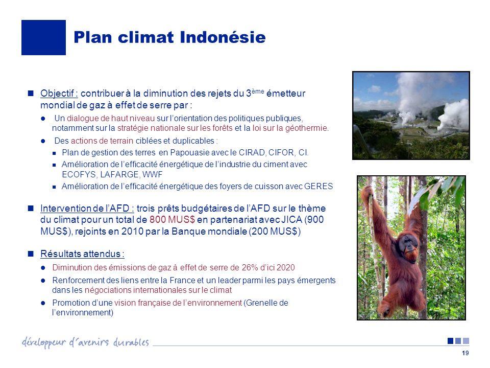 19 Plan climat Indonésie Objectif : contribuer à la diminution des rejets du 3 ème émetteur mondial de gaz à effet de serre par : Un dialogue de haut niveau sur lorientation des politiques publiques, notamment sur la stratégie nationale sur les forêts et la loi sur la géothermie.