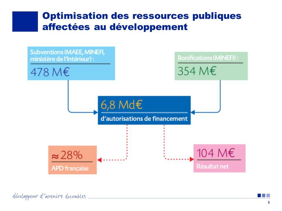 6 Optimisation des ressources publiques affectées au développement