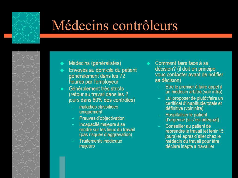 Médecins contrôleurs Médecins (généralistes) Envoyés au domicile du patient généralement dans les 72 heures par lemployeur Généralement très stricts (