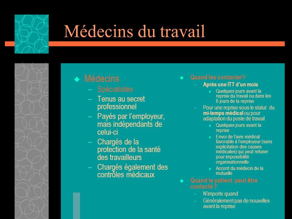 Médecins du travail Médecins –Spécialistes –Tenus au secret professionnel –Payés par lemployeur, mais indépendants de celui-ci –Chargés de la protecti