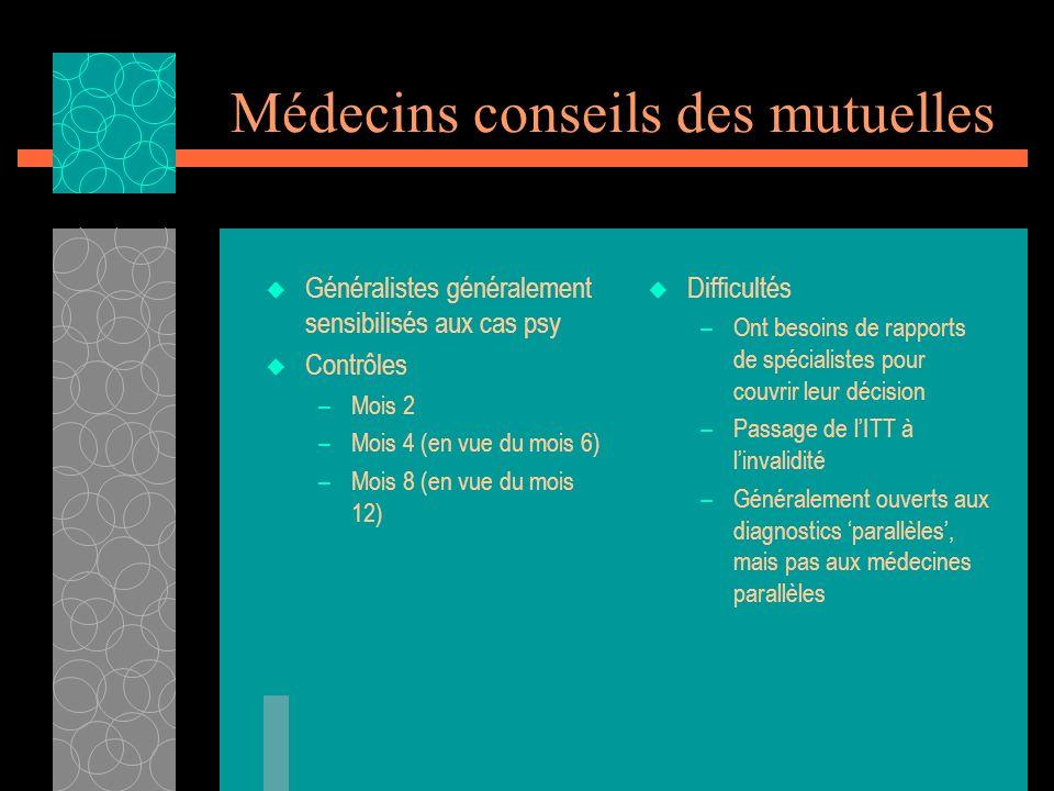 Médecins conseils des mutuelles Généralistes généralement sensibilisés aux cas psy Contrôles –Mois 2 –Mois 4 (en vue du mois 6) –Mois 8 (en vue du moi
