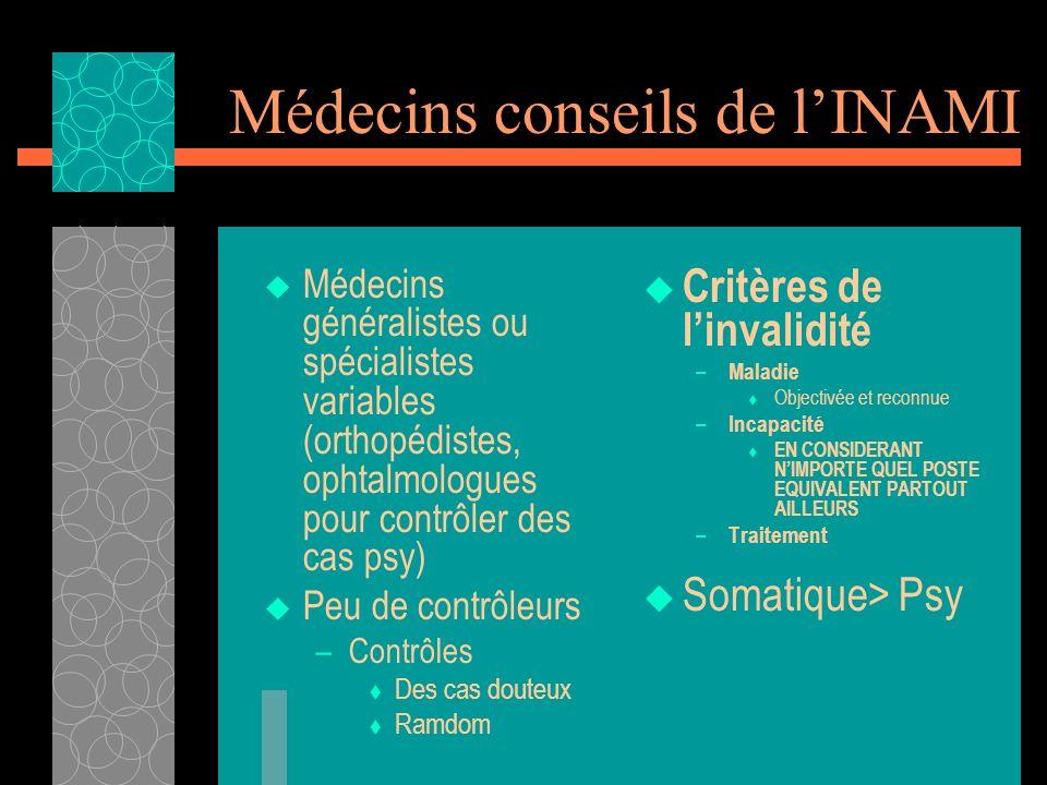 Médecins conseils de lINAMI Médecins généralistes ou spécialistes variables (orthopédistes, ophtalmologues pour contrôler des cas psy) Peu de contrôle